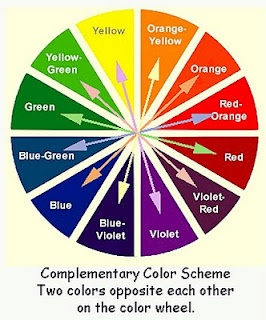 McCollum Roofing and Siding of West Orange NJ. Complementary color wheel will help choose the right plants to complement your new siding.